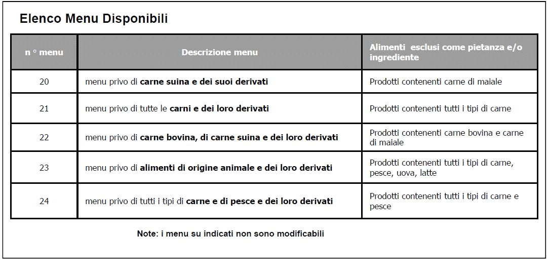 menu dietetico in italiano